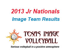 "<a href=""2013-nationals-results"">Nationals Results</a>"